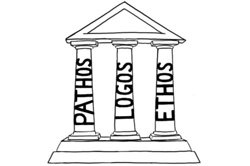 Pathos, Logos, Ethos